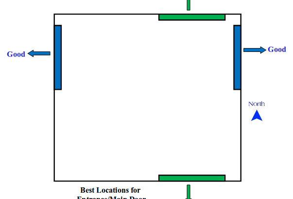 Vastu-For-Main-Entrance-Door